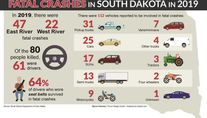 South Dakota Road Safety Laws